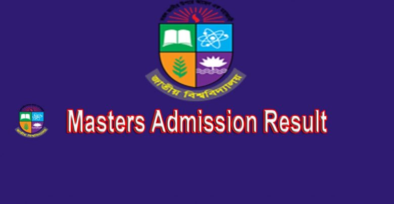 Masters Admission Result 2021