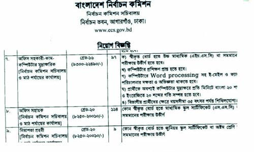 Bangladesh Election Commission Jobs Circular 2019
