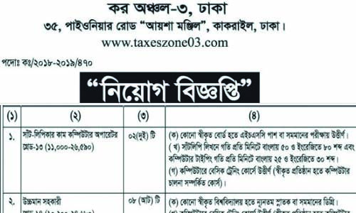 Taxes Zone 3 Job Circular 2019