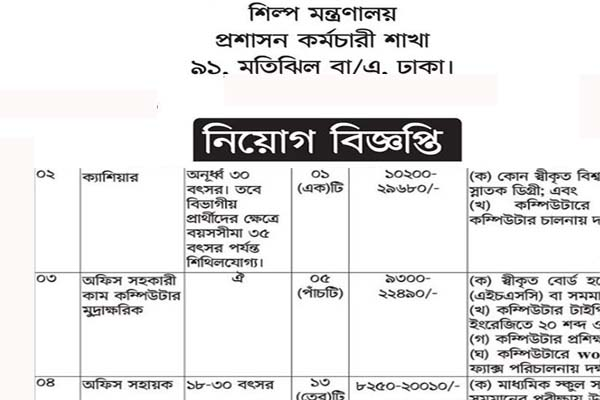 Ministry of Industries Jobs Circular 2019